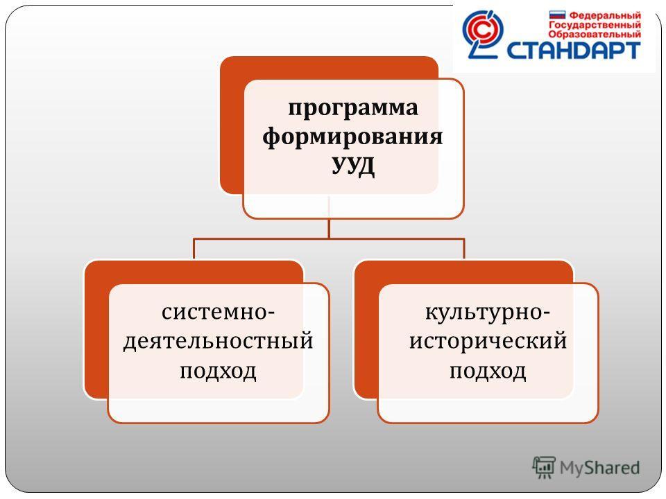 программа формирования УУД системно - деятельностный подход культурно - исторический подход