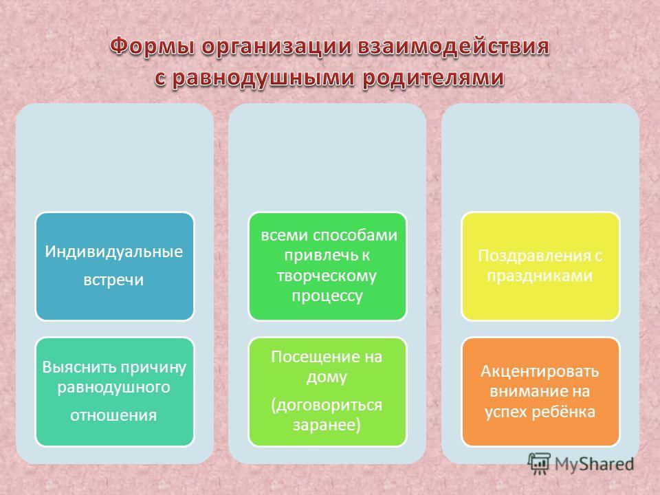 Выберите одну из категорий родителей, которая чаще всего встречается на практике и напишите как вы предлагаете организовать работу с данной категорией родителей (перечислите формы работы с ними).