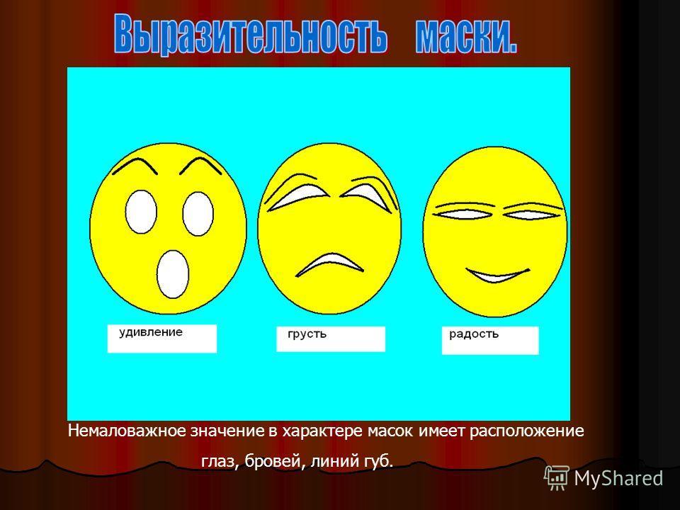 Немаловажное значение в характере масок имеет расположение глаз, бровей, линий губ.