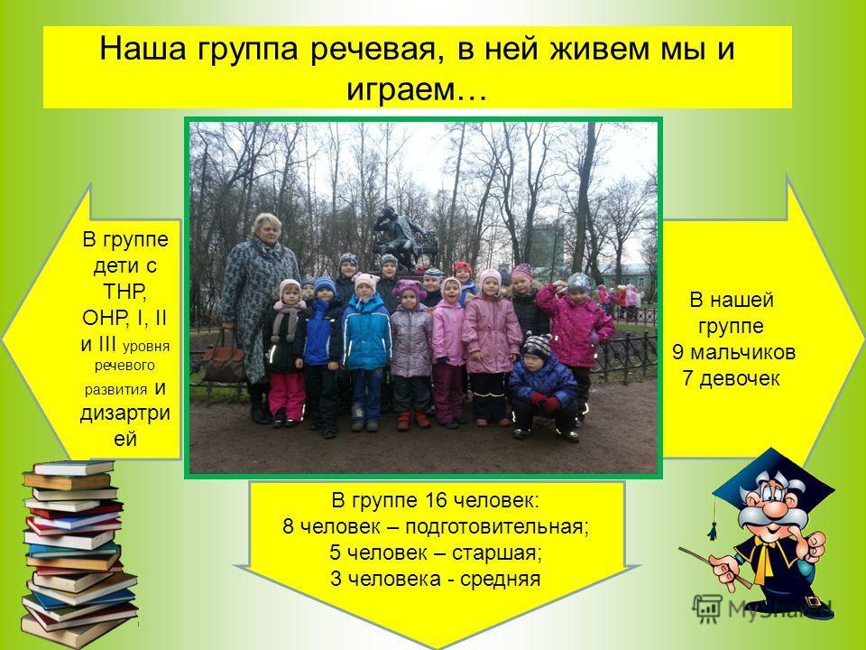 Наша группа речевая, в ней живем мы и играем… В нашей группе 9 мальчиков 7 девочек В группе 16 человек: 8 человек – подготовительная; 5 человек – старшая; 3 человека - средняя В группе дети с ТНР, ОНР, I, II и III уровня речевого развития и дизартрие