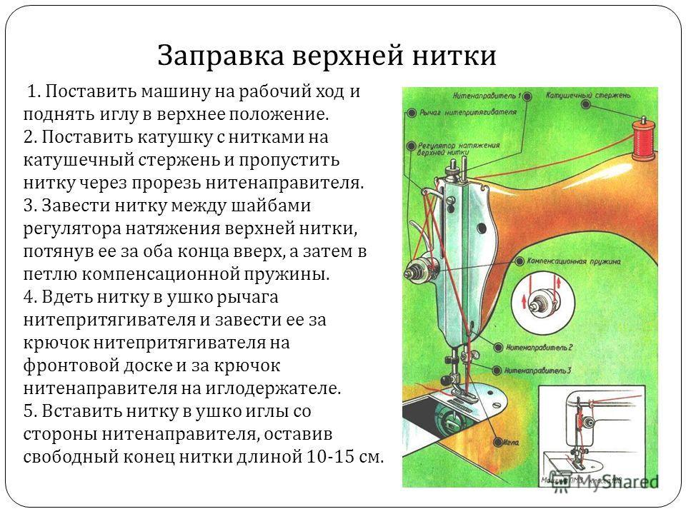Заправка верхней нитки 1. Поставить машину на рабочий ход и поднять иглу в верхнее положение. 2. Поставить катушку с нитками на катушечный стержень и пропустить нитку через прорезь нитенаправителя. 3. Завести нитку между шайбами регулятора натяжения