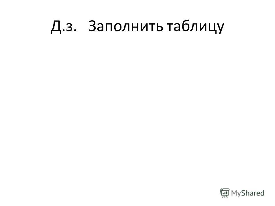 Д.з. Заполнить таблицу