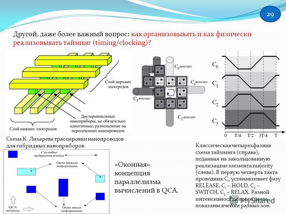 Другой, даже более важный вопрос: как организовывать и как физически реализовывать тайминг (timing/clocking)? Схема К. Лихарева трассировки нанопроводов для гибридных наноприборов. Классическая четырехфазная схема тайминга (справа), поданная на закол