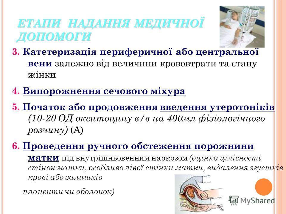 ЕТАПИ НАДАННЯ МЕДИЧНОЇ ДОПОМОГИ 3. Катетеризація периферичної обо центральної вени залежно від величини крововтрати та стану жінки 4. Випорожнення сечового міхура 5. Початок обо продовження введения утеротоніків (10-20 ОД окситоцину в/в на 400 мл фіз