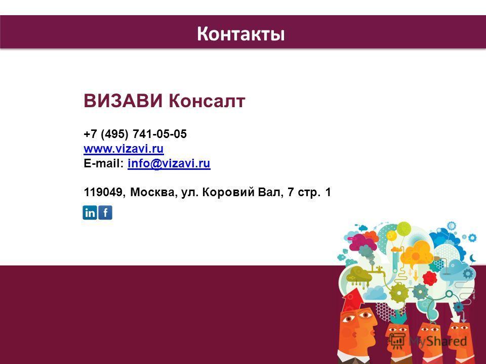 Контакты ВИЗАВИ Консалт +7 (495) 741-05-05 www.vizavi.ru E-mail: info@vizavi.ruinfo@vizavi.ru 119049, Москва, ул. Коровий Вал, 7 стр. 1
