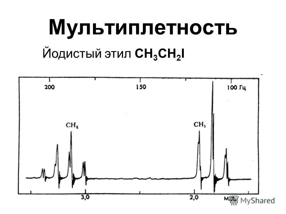 Мультиплетность Йодистый этил СН 3 СН 2 I