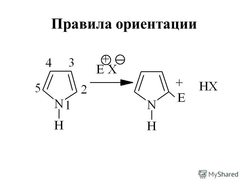 Правила ориентации