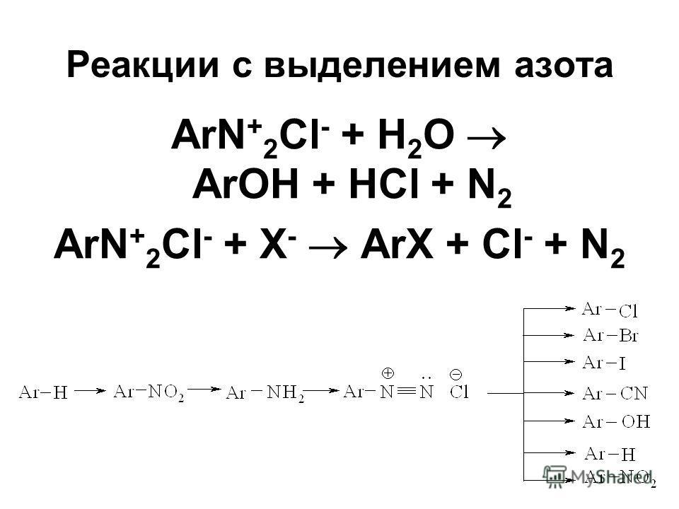 Реакции с выделением азота ArN + 2 Cl - + Н 2 О ArOH + HCl + N 2 ArN + 2 Cl - + X - ArX + Cl - + N 2