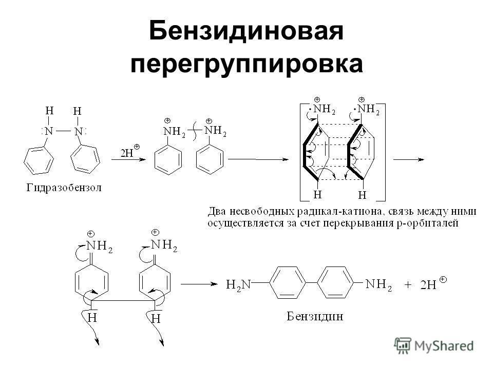 Бензидиновая перегруппировка