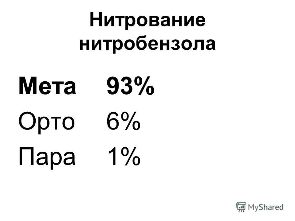 Нитрование нитробензола Мета 93% Орто 6% Пара 1%