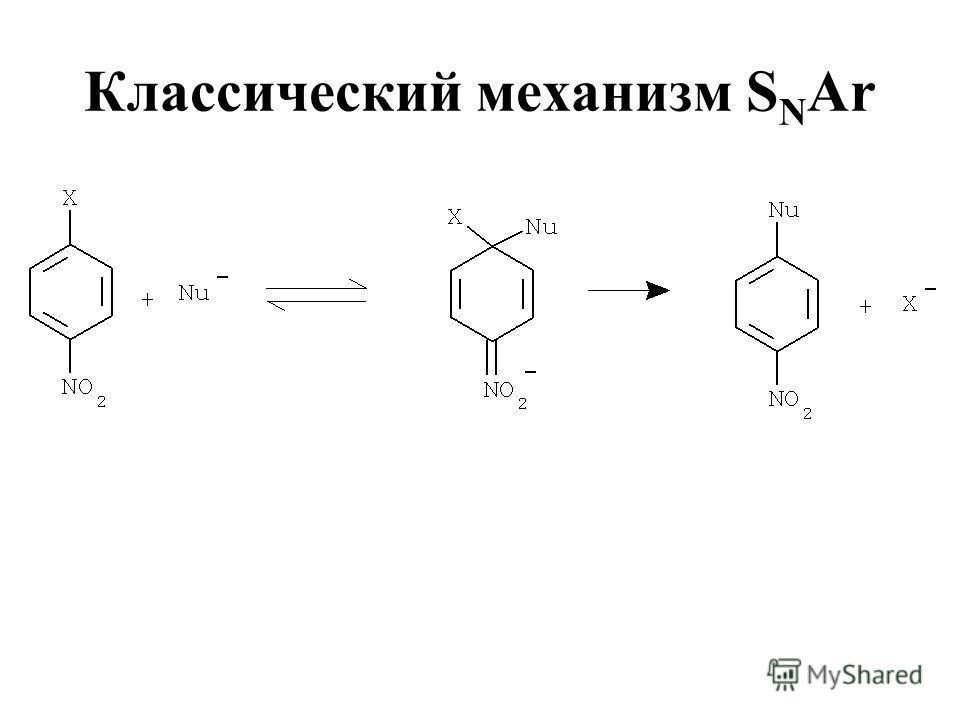 Классический механизм S N Ar