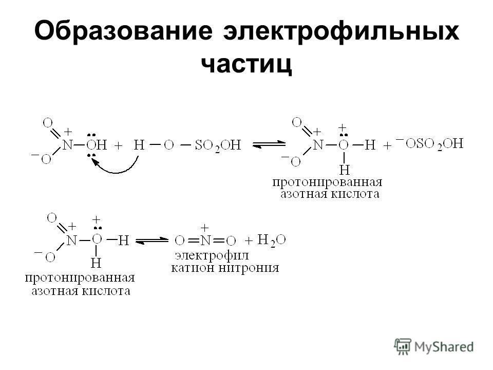 Образование электрофильных частиц