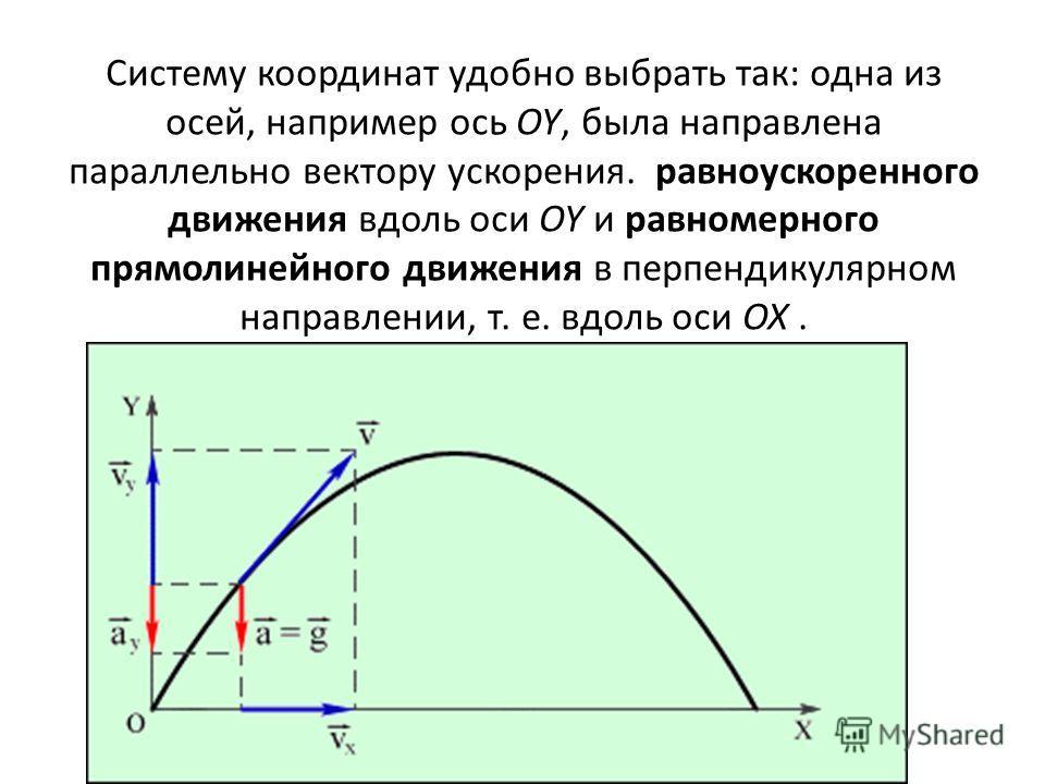 Систему координат удобно выбрать так: одна из осей, например ось OY, была направлена параллельно вектору ускорения. равноускоренного движения вдоль оси OY и равномерного прямолинейного движения в перпендикулярном направлении, т. е. вдоль оси OX.