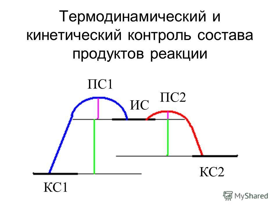 Термодинамический и кинетический контроль состава продуктов реакции ПС1 ПС2 КС2 КС1 ИС