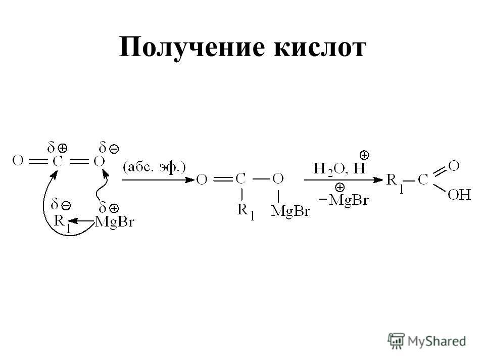 Получение кислот
