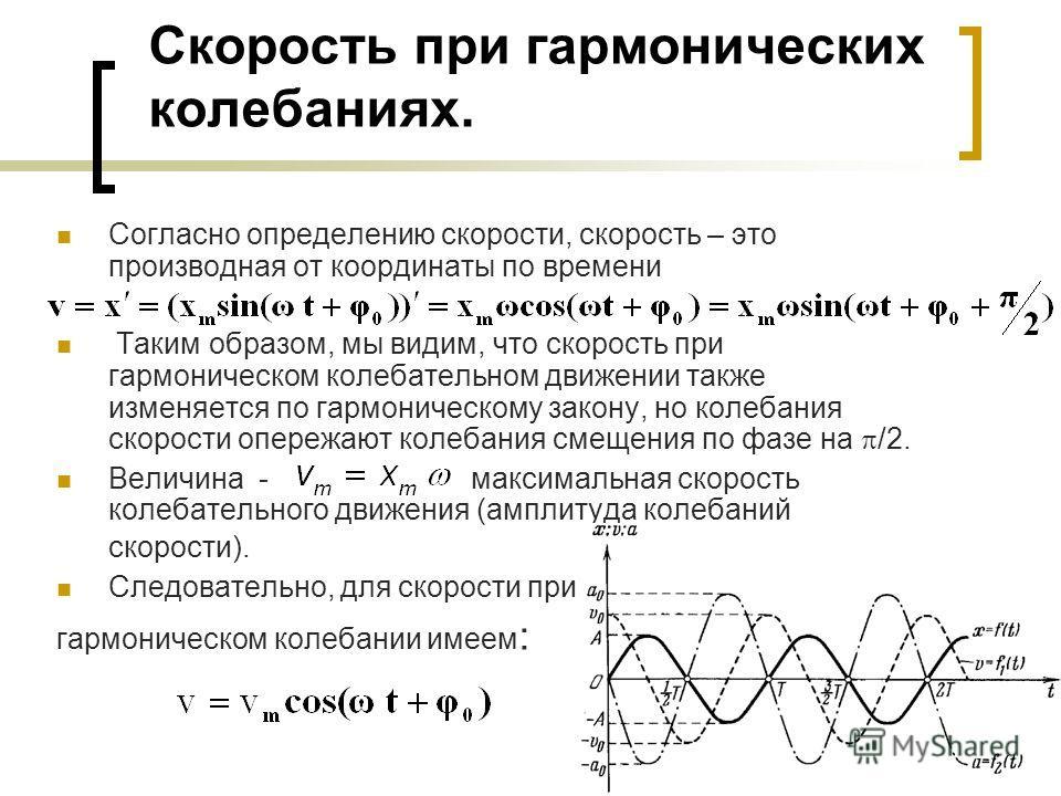 Скорость при гармонических колебаниях. Согласно определению скорости, скорость – это производная от координаты по времени Таким образом, мы видим, что скорость при гармоническом колебательном движении также изменяется по гармоническому закону, но кол