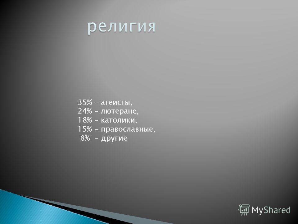35% - атеисты, 24% - лютеране, 18% - католики, 15% - православные, 8% - другие