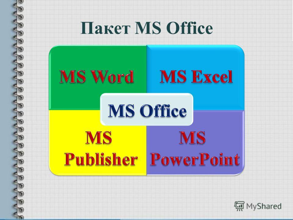 Пакет MS Office