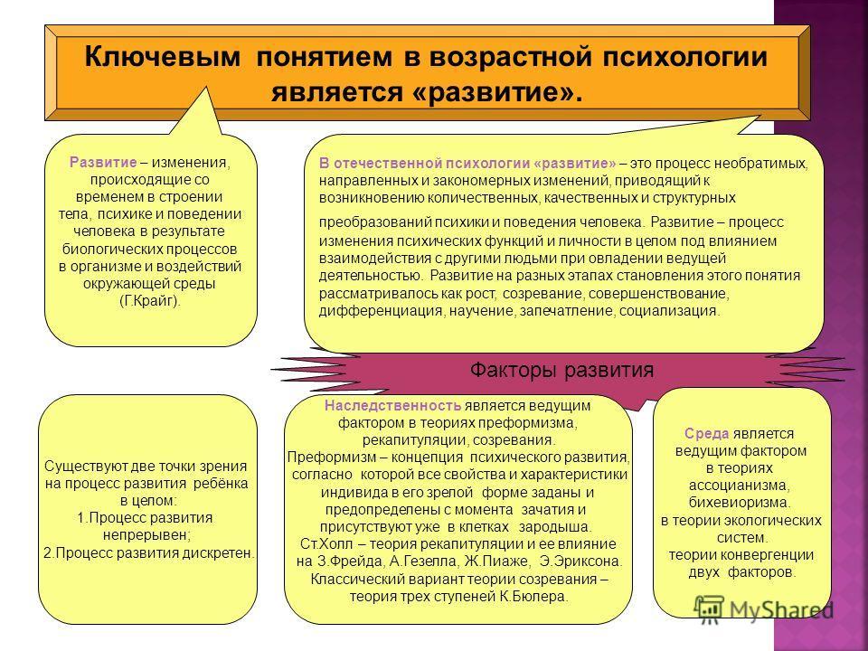 Презентация На Тему Возрастная Психология