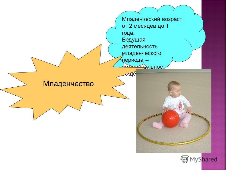 Младенческий возраст от 2 месяцев до 1 года. Ведущая деятельность младенческого периода – эмоциональное общение. Младенчество