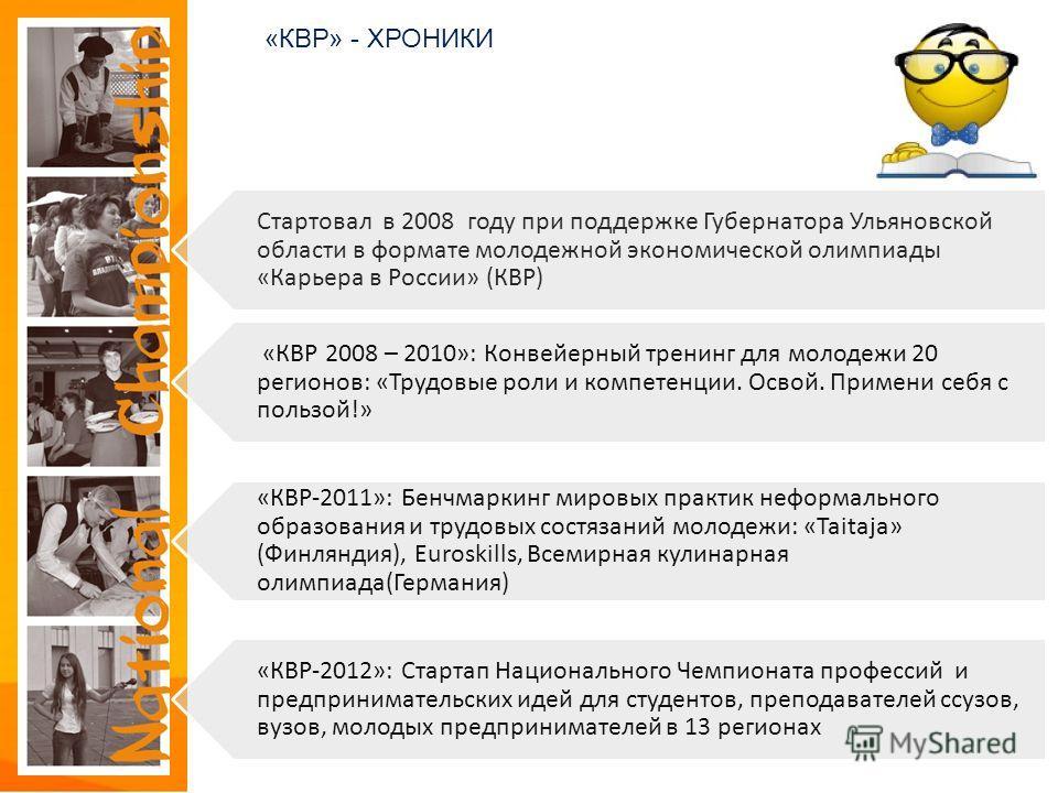 Стартовал в 2008 году при поддержке Губернатора Ульяновской области в формате молодежной экономической олимпиады «Карьера в России» (КВР) «КВР 2008 – 2010»: Конвейерный тренинг для молодежи 20 регионов: «Трудовые роли и компетенции. Освой. Примени се