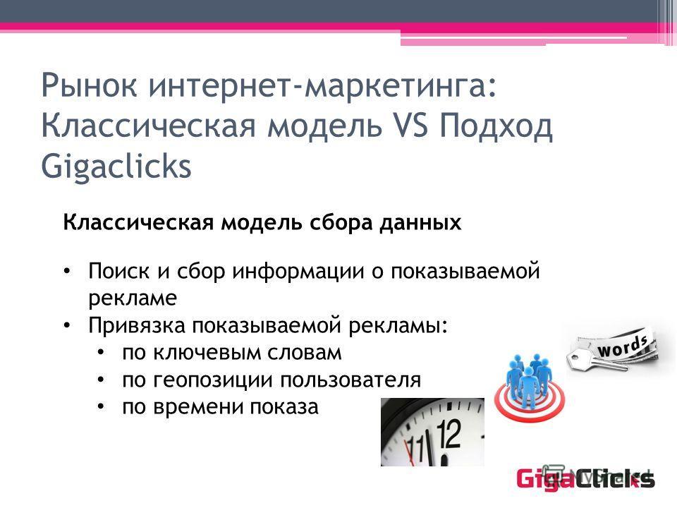 Рынок интернет-маркетинга: Классическая модель VS Подход Gigaclicks Поиск и сбор информации о показываемой рекламе Привязка показываемой рекламы: по ключевым словам по геопозиции пользователя по времени показа Классическая модель сбора данных