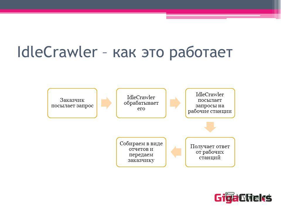 IdleCrawler – как это работает Заказчик посылает запрос IdleCrawler обрабатывает его IdleCrawler посылает запросы на рабочие станции Получает ответ от рабочих станций Собираем в виде отчетов и передаем заказчику