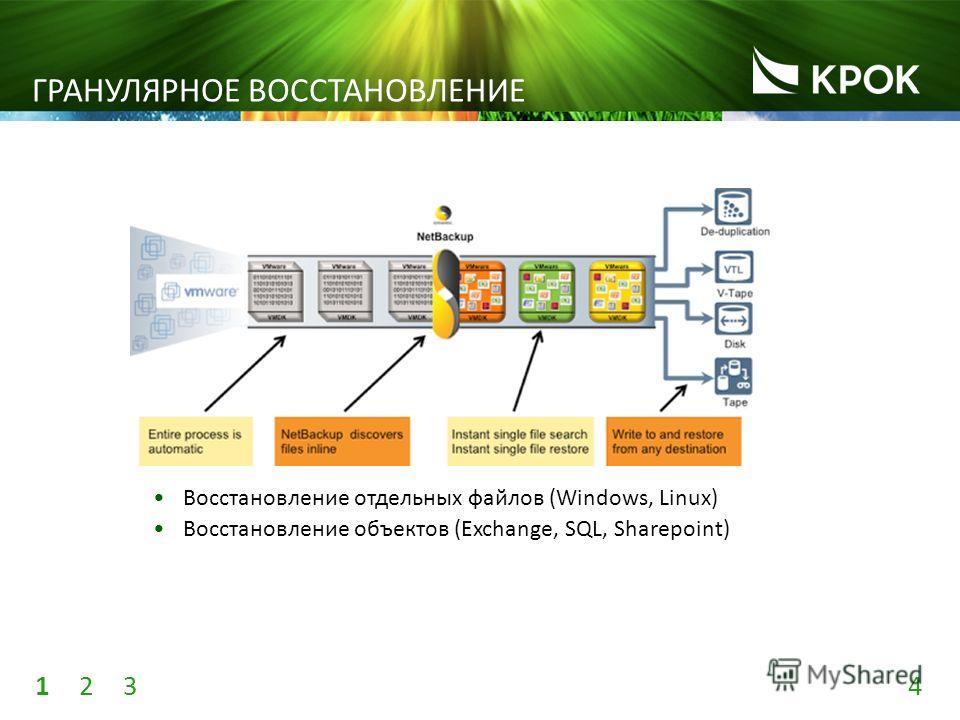 4 123 ГРАНУЛЯРНОЕ ВОССТАНОВЛЕНИЕ Восстановление отдельных файлов (Windows, Linux) Восстановление объектов (Exchange, SQL, Sharepoint)