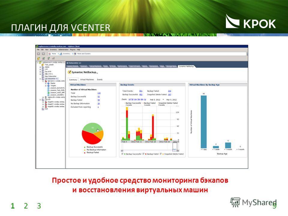 9 123 ПЛАГИН ДЛЯ VCENTER Простое и удобное средство мониторинга бэкапов и восстановления виртуальных машин
