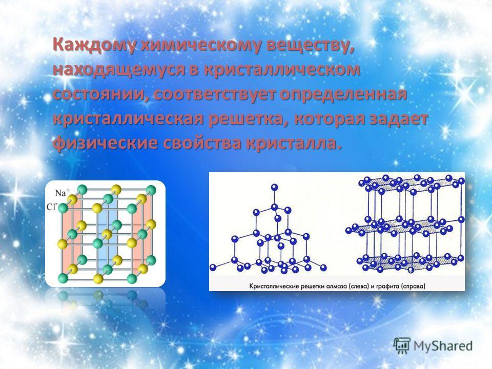Каждому химическому веществу, находящемуся в кристаллическом состоянии, соответствует определенная кристаллическая решетка, которая задает физические свойства кристалла.