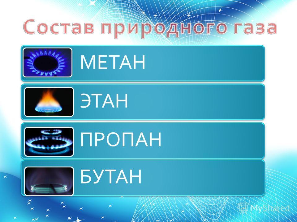 МЕТАН ЭТАН ПРОПАН БУТАН