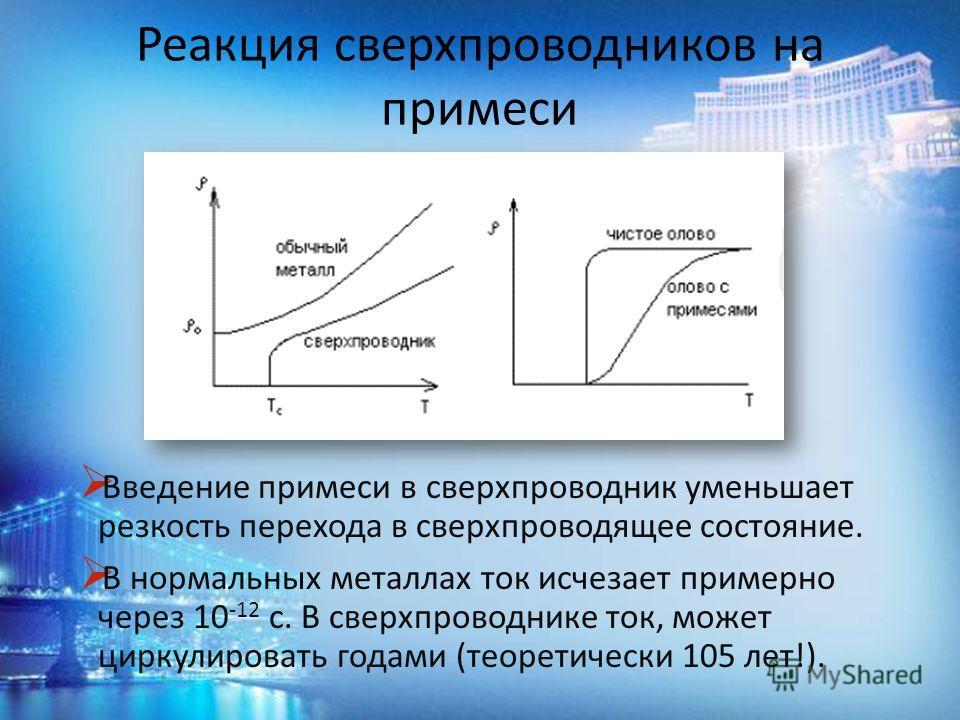 Реакция сверхпроводников на примеси Введение примеси в сверхпроводник уменьшает резкость перехода в сверхпроводящее состояние. В нормальных металлах ток исчезает примерно через 10 -12 с. В сверхпроводнике ток, может циркулировать годами (теоретически