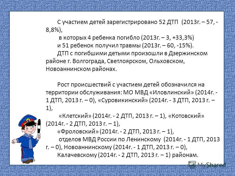 С участием детей зарегистрировано 52 ДТП (2013 г. – 57, - 8,8%), в которых 4 ребенка погибло (2013 г. – 3, +33,3%) и 51 ребенок получил травмы (2013 г. – 60, -15%). ДТП с погибшими детыми произошли в Дзержинском районе г. Волгограда, Светлоярском, Ол