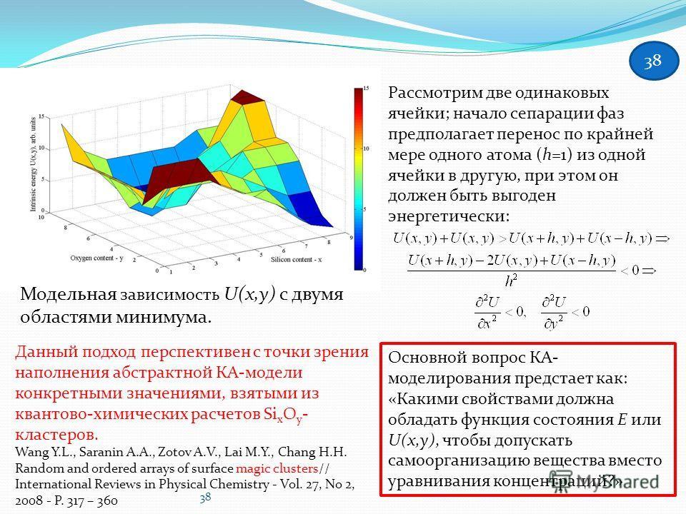 38 Модельная зависимость U(x,y) с двумя областями минимума. Рассмотрим две одинаковых ячейки; начало сепарации фаз предполагает перенос по крайней мере одного атома (h=1) из одной ячейки в другую, при этом он должен быть выгоден энергетически: Данный