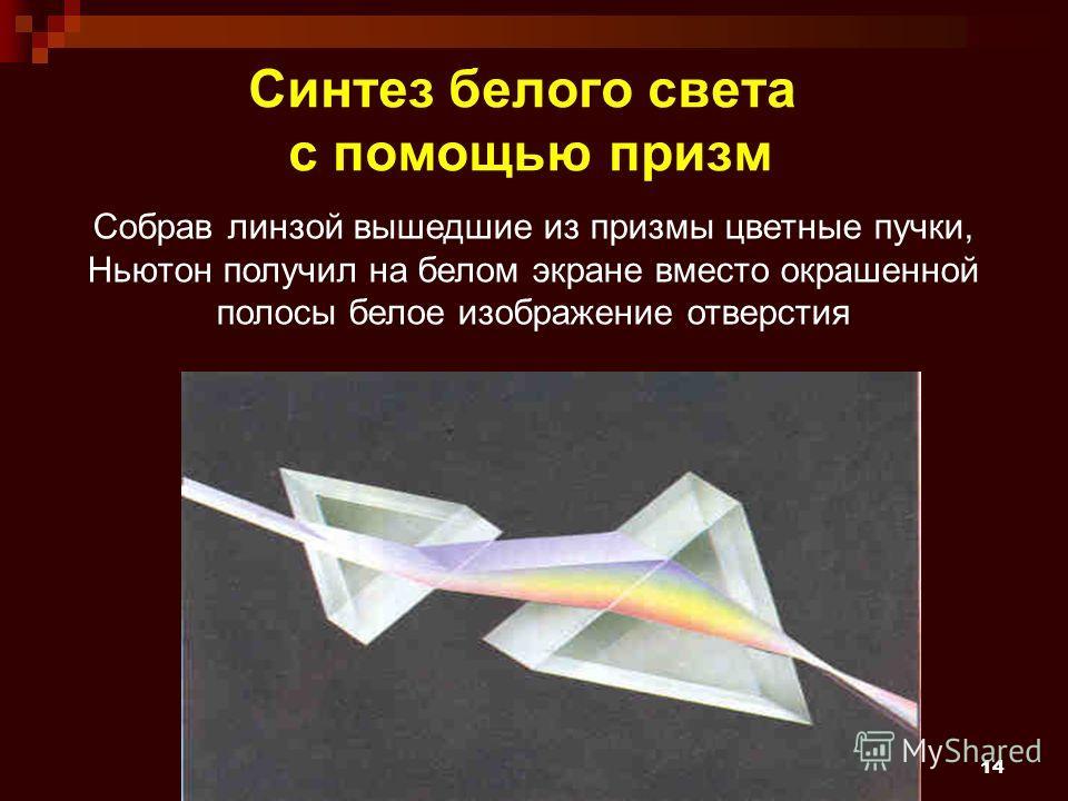14 Синтез белого света с помощью призм Собрав линзой вышедшие из призмы цветные пучки, Ньютон получил на белом экране вместо окрашенной полосы белое изображение отверстия