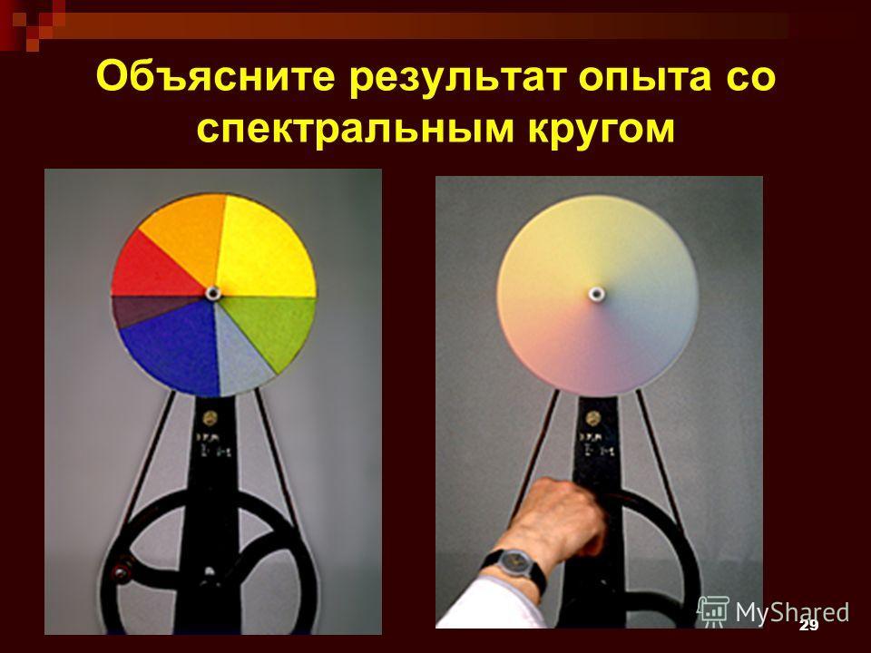 29 Объясните результат опыта со спектральным кругом