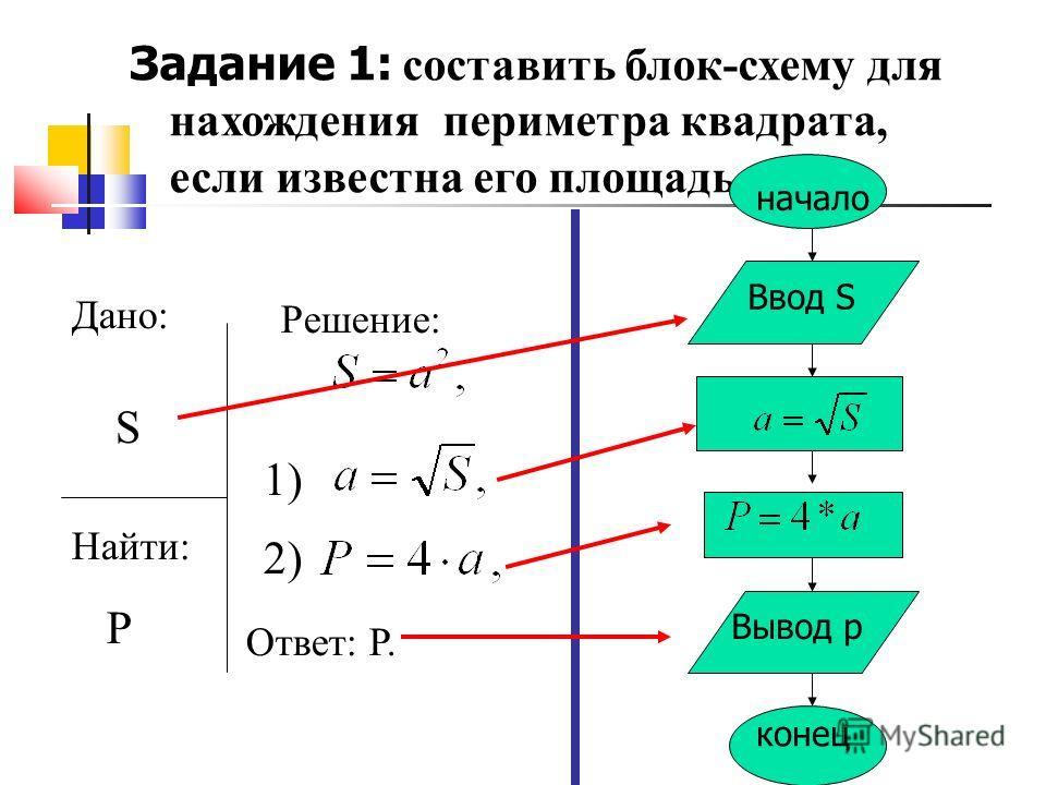 блок-схему для нахождения