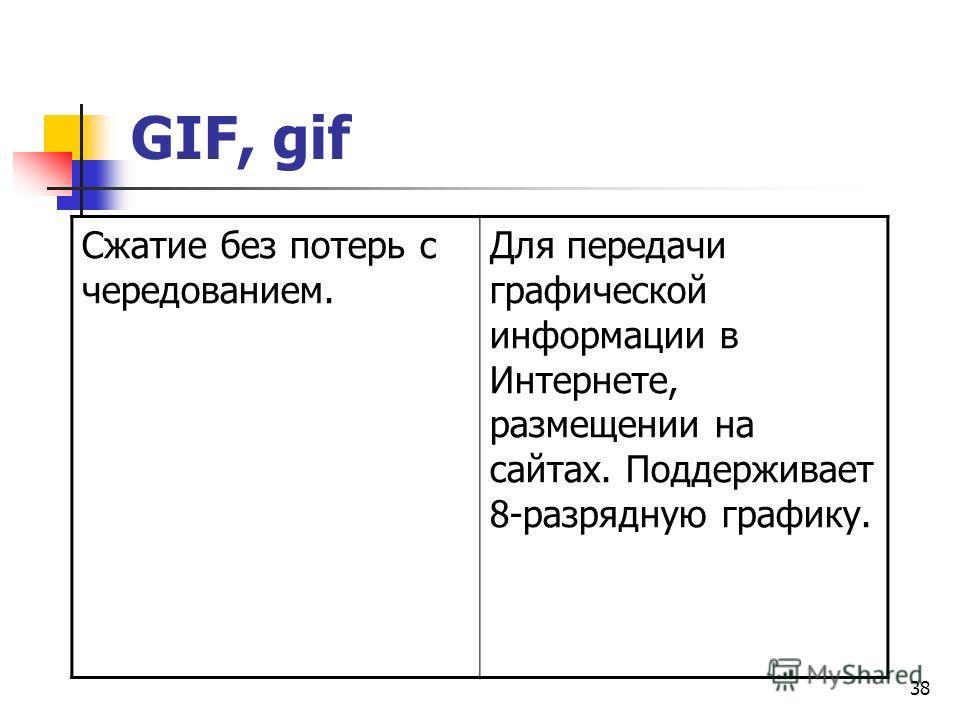 38 GIF, gif Сжатие без потерь с чередованием. Для передачи графической информации в Интернете, размещении на сайтах. Поддерживает 8-разрядную графику.