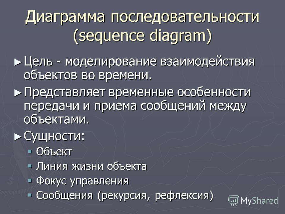 Диаграмма последовательности (sequence diagram) Цель - моделирование взаимодействия объектов во времени. Цель - моделирование взаимодействия объектов во времени. Представляет временные особенности передачи и приема сообщений между объектами. Представ