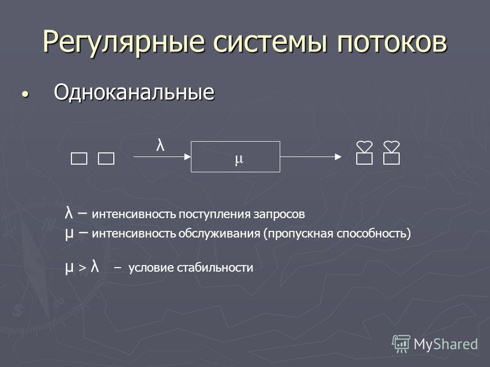 Регулярные системы потоков Одноканальные Одноканальные λ μ λ – интенсивность поступления запросов μ – интенсивность обслуживания (пропускная способность) μ > λ – условие стабильности