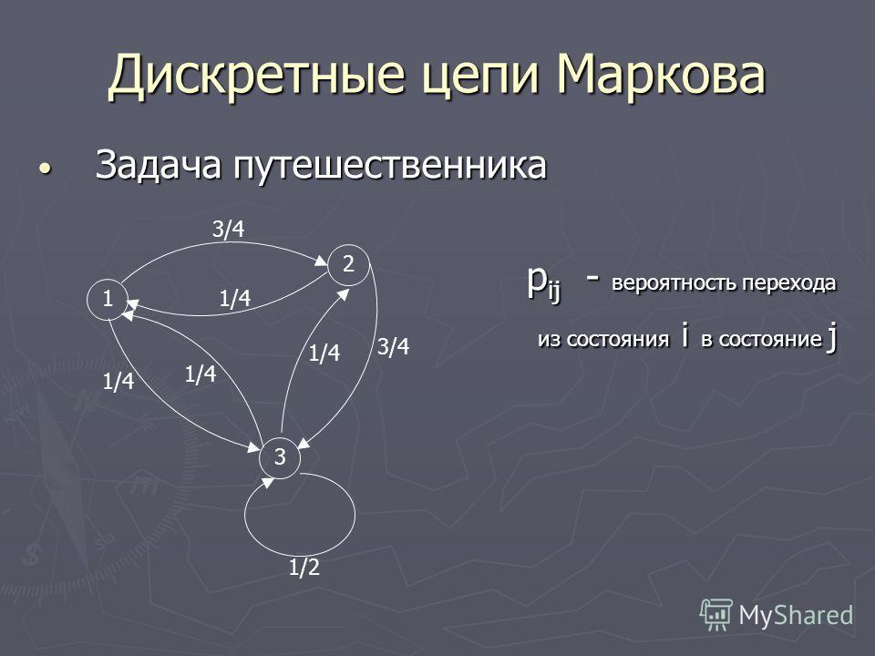 Дискретные цепи Маркова Задача путешественника Задача путешественника p ij - вероятность перехода из состояния i в состояние j 1 2 3 3/4 1/4 3/4 1/2