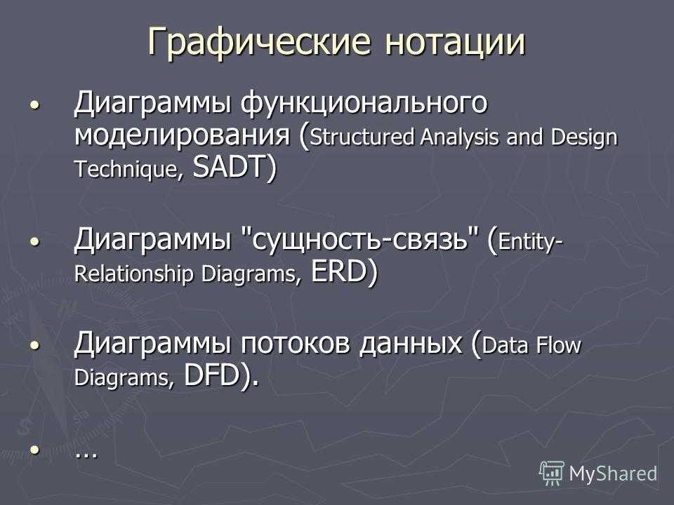 Графические нотации Диаграммы функционального моделирования ( Structured Analysis and Design Technique, SADT) Диаграммы функционального моделирования ( Structured Analysis and Design Technique, SADT) Диаграммы