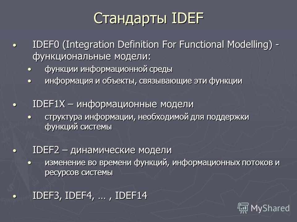 Стандарты IDEF IDEF0 (Integration Definition For Functional Modelling) - функциональные модели: IDEF0 (Integration Definition For Functional Modelling) - функциональные модели: функции информационной средыфункции информационной среды информация и объ
