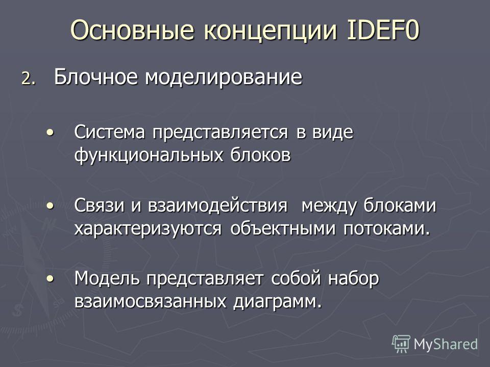 Основные концепции IDEF0 2. Блочное моделирование Система представляется в виде функциональных блоков Система представляется в виде функциональных блоков Связи и взаимодействия между блоками характеризуются объектными потоками.Связи и взаимодействия