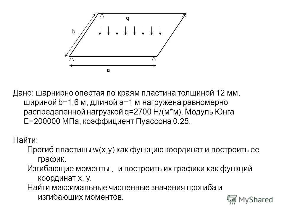 q a b Дано: шарнирно опертая по краям пластина толщиной 12 мм, шириной b=1.6 м, длиной a=1 м нагружена равномерно распределенной нагрузкой q=2700 Н/(м*м). Модуль Юнга E=200000 МПа, коэффициент Пуассона 0.25. Найти: Прогиб пластины w(x,y) как функцию