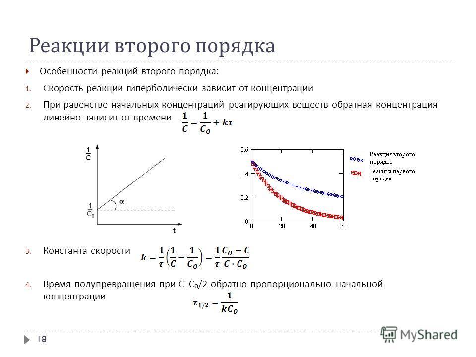 Реакции второго порядка Особенности реакций второго порядка : 1. Скорость реакции гиперболический зависит от концентрации 2. При равенстве начальных концентраций реагирующих веществ обратная концентрация линейно зависит от времени 3. Константа скорос