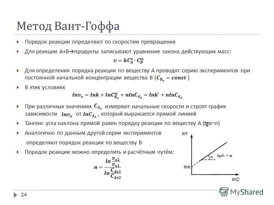 Метод Вант - Гоффа Порядок реакции определяют по скоростям превращения Для реакции А + В продукты записывают уравнение закона действующих масс : Для определения порядка реакции по веществу А проводят серию экспериментов при постоянной начальной конце
