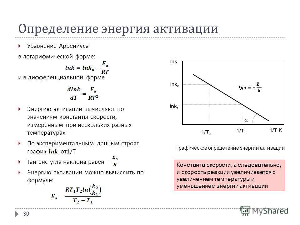 Определение энергия активации Уравнение Аррениуса в логарифмической форме : и в дифференциальной форме Энергию активации вычисляют по значениям константы скорости, измеренным при нескольких разных температурах По экспериментальным данным строят графи