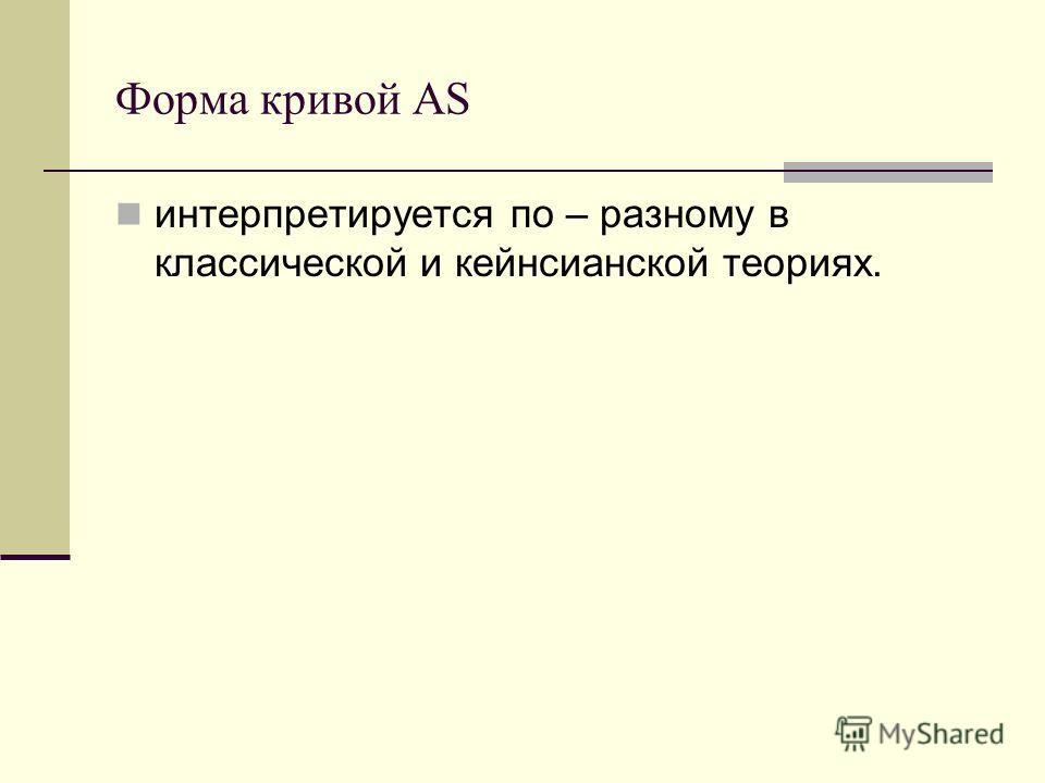 Форма кривой AS интерпретируется по – разному в классической и кейнсианской теориях.