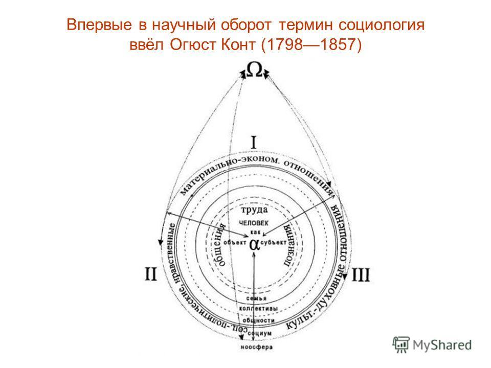 Впервые в научный оборот термин социология ввёл Огюст Конт (17981857)
